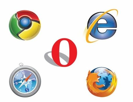 Enciclopédia Chrome IE Firefox Safari Opera logotipo