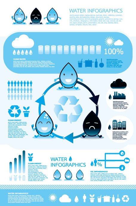 Free Drops Of Water Cycle Diagrams Clipart And Vector