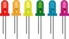 Rainbow Of Light Emitting Diodes