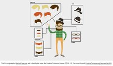 Hipster Vector Character Builder